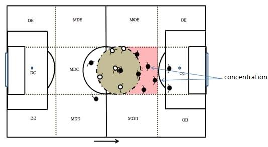 Ilustração da concentração em um jogo de futebol